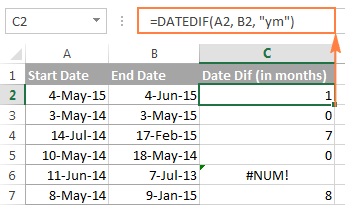 Calculating months between two dates ignoring years