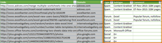 Two tables merged - you get all information about each domain name at a glance.