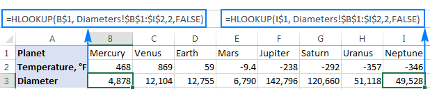 Fix the table array using absolute references.