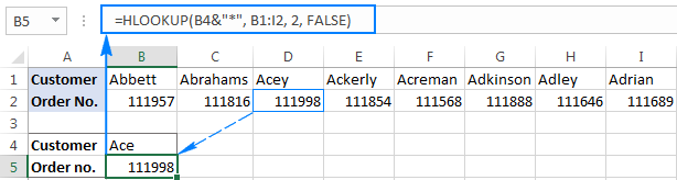 Hlookup example with wildcard