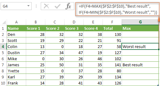 Ediblewildsus  Pleasant Excel If Function  Nested If Formulas Iferror Ifna And More With Fair Using If With The Min And Max Functions With Endearing Payback Period Excel Also How To Combine Tabs In Excel In Addition Excel World And Date In Excel As Well As How To Copy A Column In Excel Additionally Page Layout View Excel From Ablebitscom With Ediblewildsus  Fair Excel If Function  Nested If Formulas Iferror Ifna And More With Endearing Using If With The Min And Max Functions And Pleasant Payback Period Excel Also How To Combine Tabs In Excel In Addition Excel World From Ablebitscom