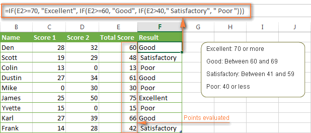 Ediblewildsus  Outstanding Excel If Function  Nested If Formulas Iferror Ifna And More With Remarkable An Example Of Nested If Functions With Endearing If Function In Excel  Also How To Share An Excel Spreadsheet In Addition Excel Line Limit And Create Org Chart In Excel As Well As Creating Checkboxes In Excel Additionally Import Excel Data Into Access From Ablebitscom With Ediblewildsus  Remarkable Excel If Function  Nested If Formulas Iferror Ifna And More With Endearing An Example Of Nested If Functions And Outstanding If Function In Excel  Also How To Share An Excel Spreadsheet In Addition Excel Line Limit From Ablebitscom