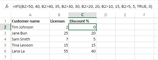 The example of writing IFS function in Excel