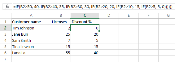 The example of writing nested IF function in Excel