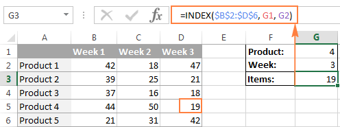 An example of the INDEX array form