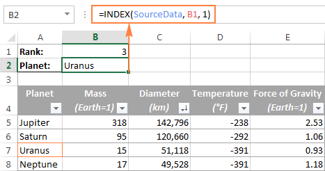 An INDEX formula to get the value at the intersection of a given row and column