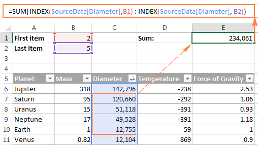 Sum values between the first and the last item you specify