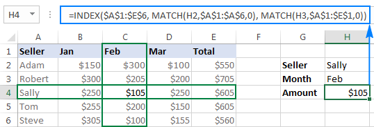 Two-dimensional lookup based on row and column values