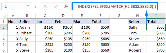 Index Match formula for left lookup