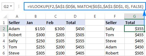 Vlookup Match formula