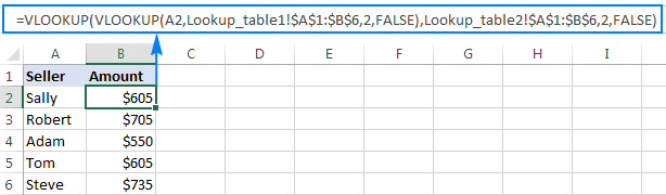 Using a nested lookup formula in Excel