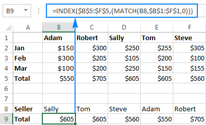 Index Match formula for upper lookup