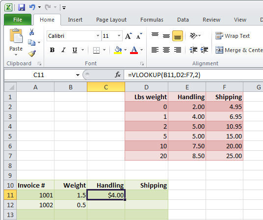 The vlookup function looks up a value and returns the corresponding value from another column in the table