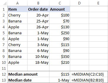 Calculating median in Excel