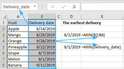 Discover the earliest date using Excel MIN formula
