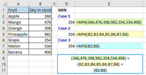Get the lowest value using Excel MIN function