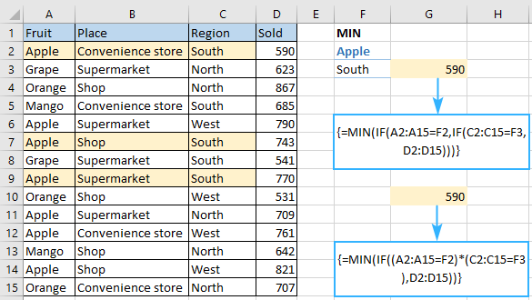 Use MIN and IF functions to find smallest by 2 criteria