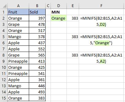 Look for minimum using MINIFS