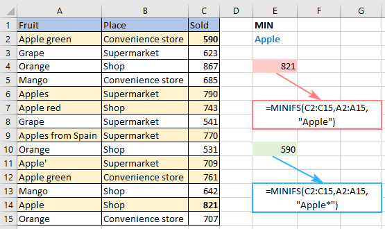 Find the smallest by a partial match using MINIFS