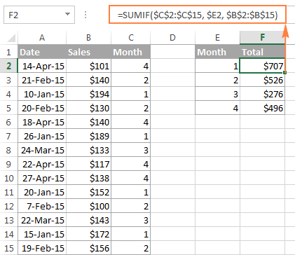 A SUMIF formula to sum data by month in Excel