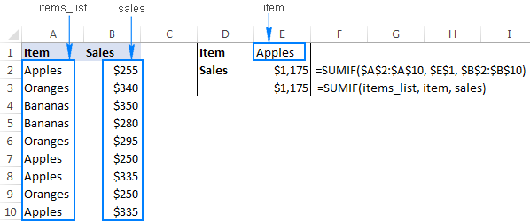 Excel names