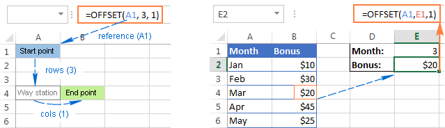 Excel Offset function - formula examples and uses