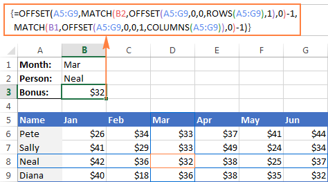 The OFFSET formula for a two-way lookup in Excel