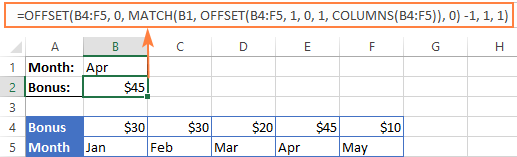 The Excel OFFSET formula for an upper lookup