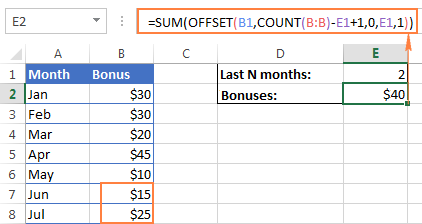 Excel OFFSET formula to sum the last N rows