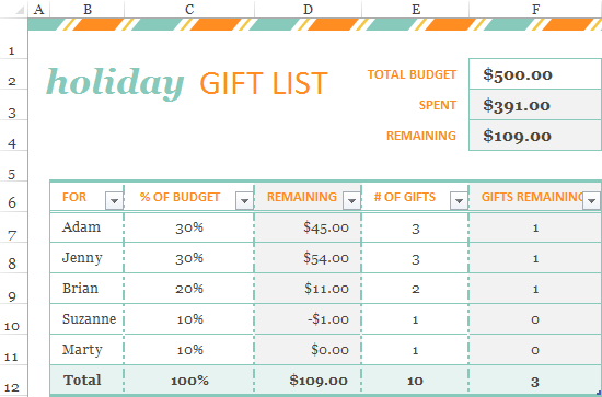 Test Workbook 2 - Microsoft's Holiday Gift Planner template