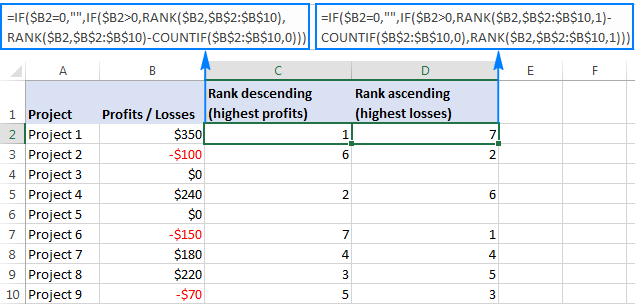 Rank numbers in Excel ignoring zero values