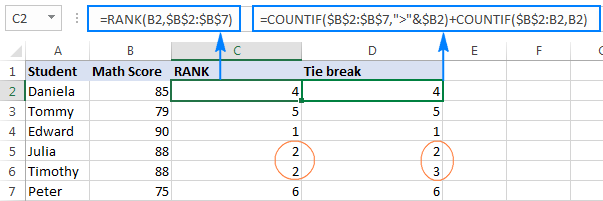 Another way to break Excel RANK ties