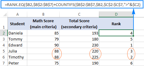Ranking data based on multiple criteria