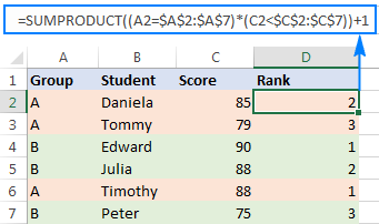 Ranking data by group