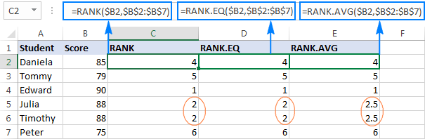 Rank formulas in Excel to rank numbers from highest to lowest