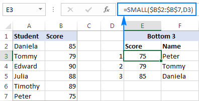 Use the SMALL function to get the bottom 3 values