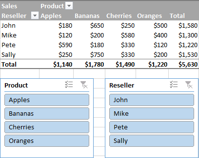 Pivot table slicers in Excel