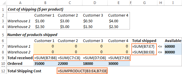 Formulating the model using Excel formulas
