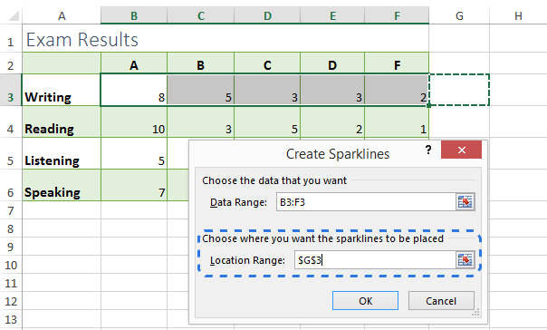 Click on the cell or use the Select Range button to specify the location for the sparkline