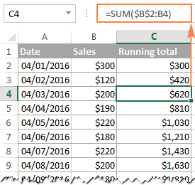 Calculating the running total in Excel