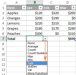 To total values in a specific column, click the drop-down list arrow, and select Sum.