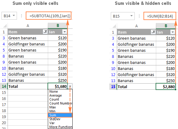 Add the Total Row to sum only visible cells, or use the SUM function to add both visible and hidden cells.