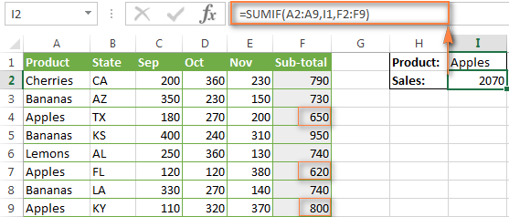 Solution to sum values in several columns