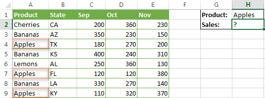 Values in several columns need to be conditionally summed.