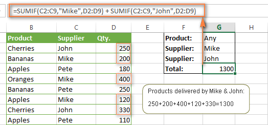 Excel SUMIF formula with multiple OR criteria
