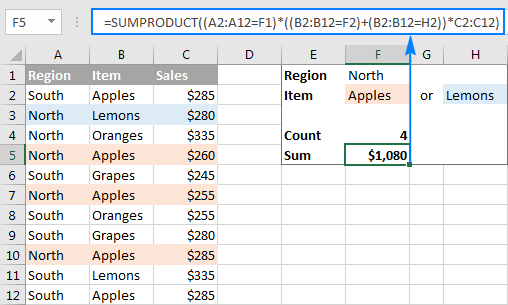 SUMPRODUCT formula with AND as well as OR logic to conditionally sum cells