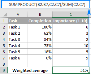 SUMPRODUCT formula for weighted average