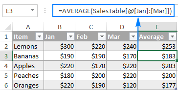 A table formula with structured references is created.