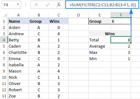 Formulas to calculate filtered data