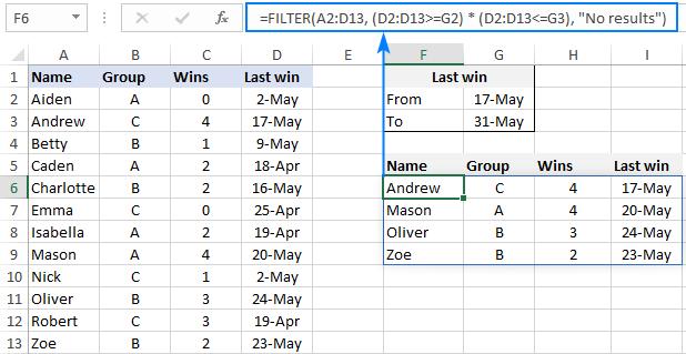 Filtering data between dates